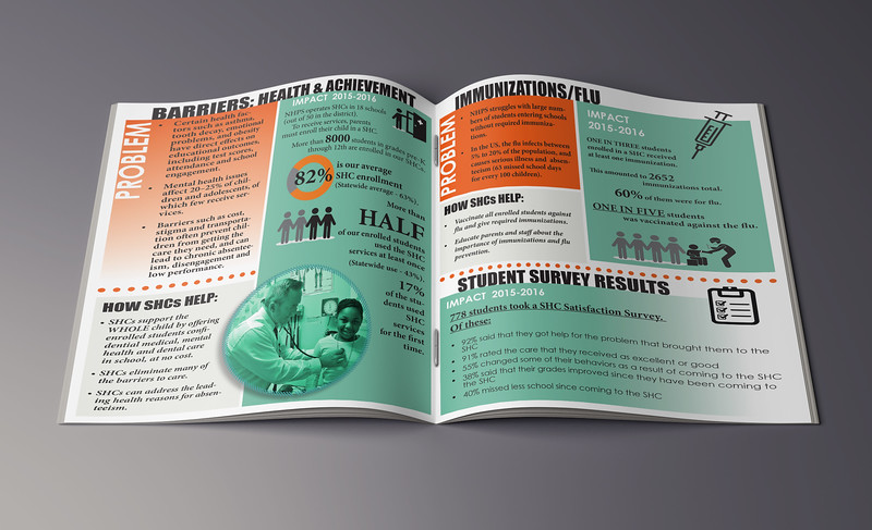 School Health Centers Impact and Data Brochure