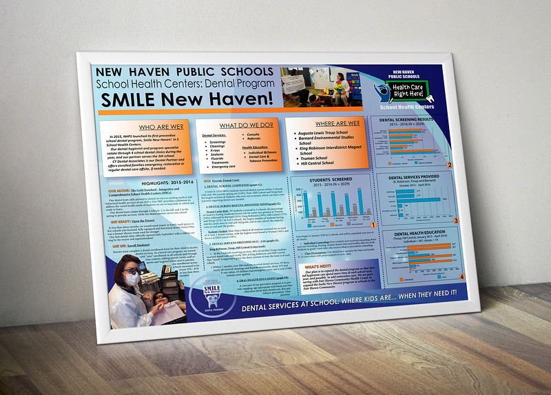 Dental Program Poster