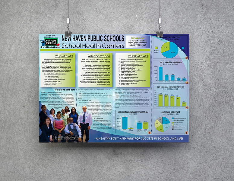 School Health Centers Poster