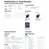 Bradford Bulls vs  South Muskoka - February 8, 2020 _ Greater Metro Jr  A Hockey League_Page_1