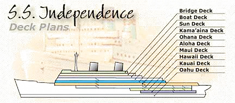 S.S. Independence Deck Plans