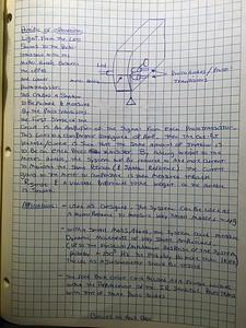 Lab book notes, circa 1997