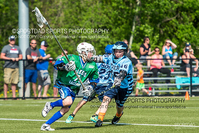 Peterborough vs Mimico
