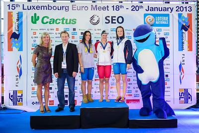 Euromeet 13