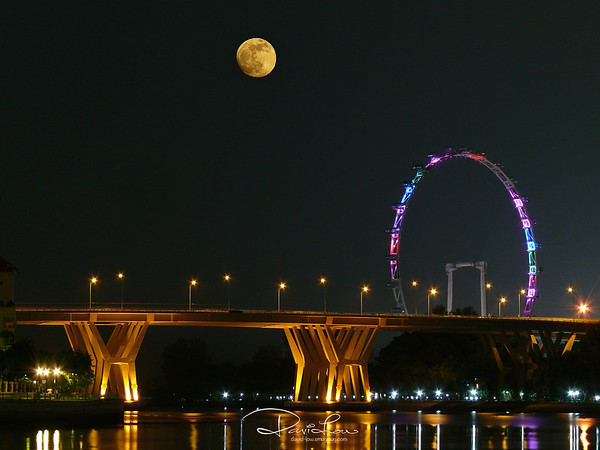 Shears Bridge