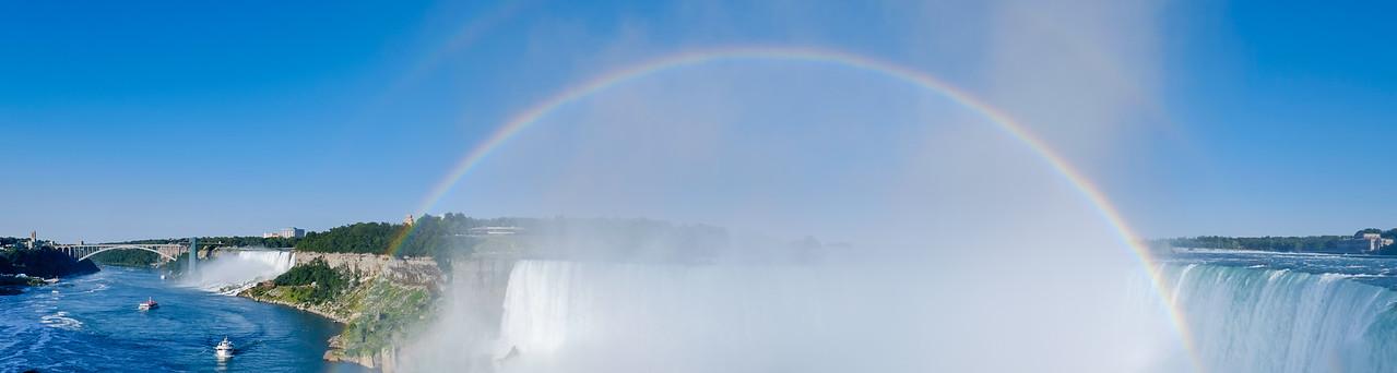 Niagare Falls Panorama