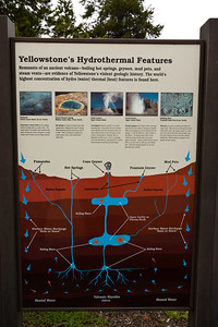 Yellowstone's Hydrothermal Features