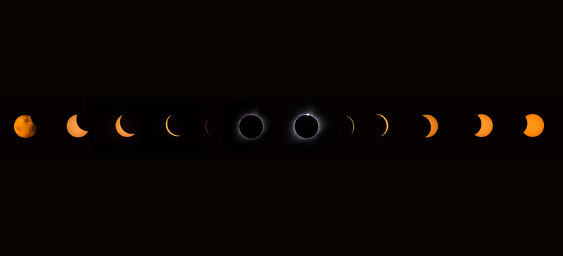 Total Eclipse from Sparks Lane - Cades Cove Smoky Mountains