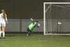 Not a Goal...