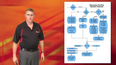 Rasmussen Vent-Free Gas Log Set Selection Guidance