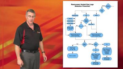 Rasmussen Vented Gas Log Set Set Selection Guidance