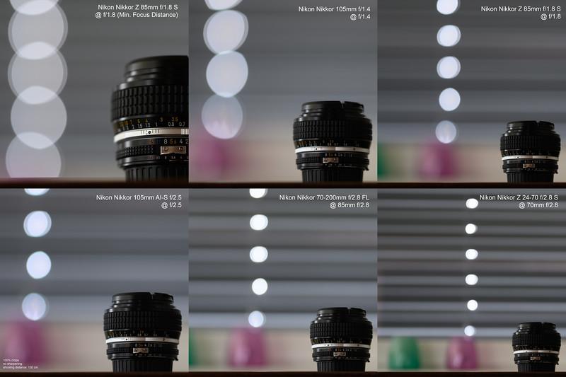 Nikon Z 85mm f/1.8 S comparison