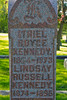 Plot 246, Row 21<br /> Ithiel<br /> Royce<br /> Kennedy.<br /> 1864 - 1873<br /> Lindsay<br /> Russell<br /> Kennedy.<br /> 1874 - 1896