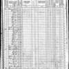 Census 1870 - PA Philadelphia (Seth Pancoast-47)