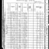 Census 1880 - PA Philadelphia (Seth Pancoast-Carrie Fernald)