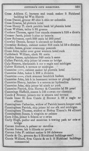 1848-49 Cutting's City Directory.  Listing Patrick Cummins of firm Murray & Cummins, boarding at 29 Pearl.