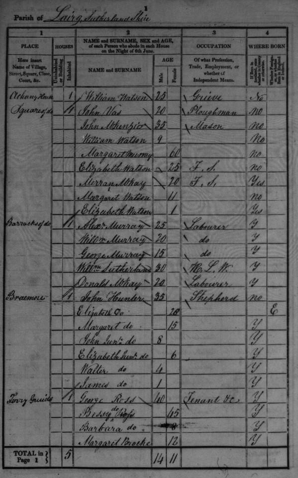 1841 - Census Lairg - Alexander, William, George Murray
