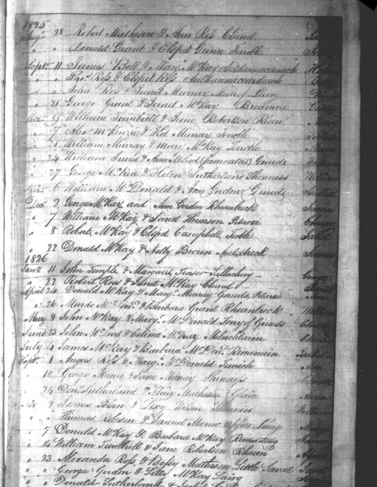 1825 - Lairg Parish Register - Baptism for William Innes, son of William Innes & Anne McLeod -