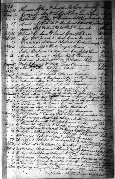 1828-29 - Lairg Parish Register - Baptisms