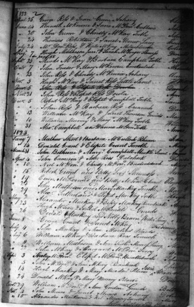 1823 - Lairg Parish Register - Baptisms
