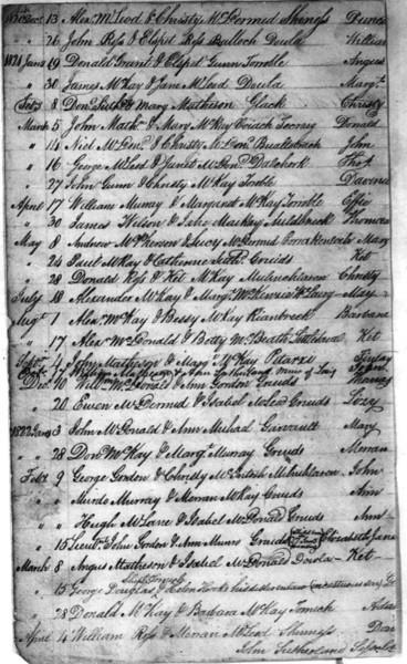 1821 - Lairg Parish Register - Baptism for Ann Murray
