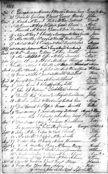 1819 - Lairg Parish Register - Baptism for William Murray