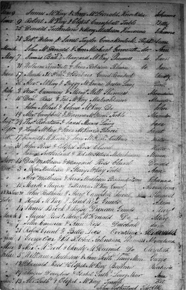 1824 - Lairg Parish Register - Baptism  for Alexandrina Murray
