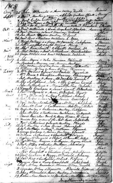 1806 - Lairg Parish Register - Baptism for William Murray