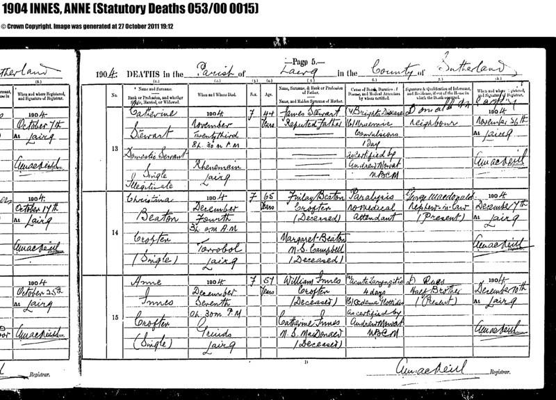 1904 - SR for Lairg - Death of Anne Innes, daughter of William Innes & Ket McDonald