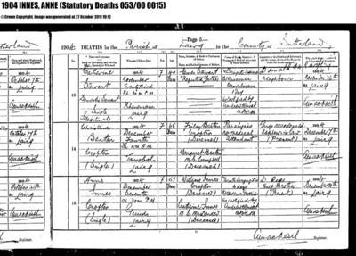 Scotland Statutory Register Images