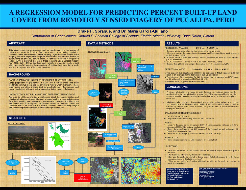 Graduate Thesis Poster by Drake Sprague
