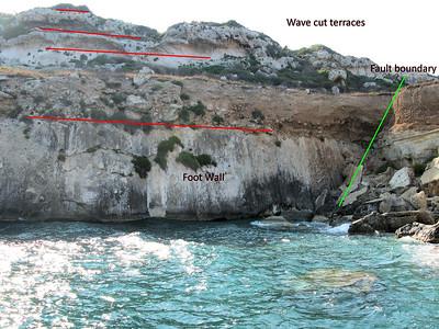 Wave cut terraces along fault