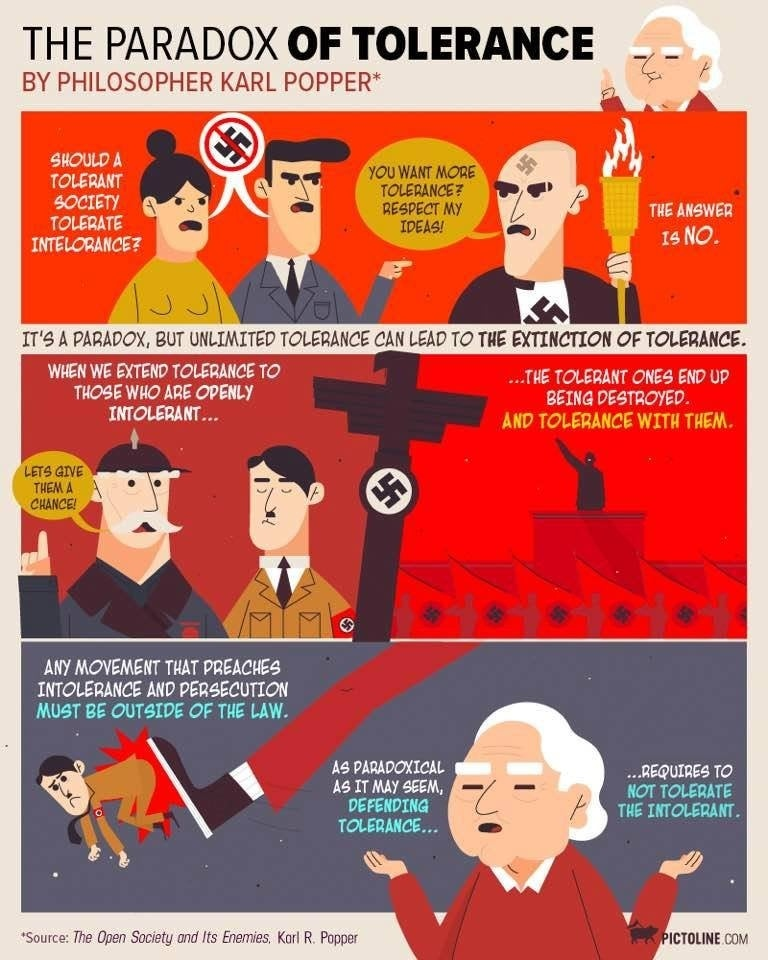 """The Tolerance Paradoxon"" by philosopher Karl Popper"