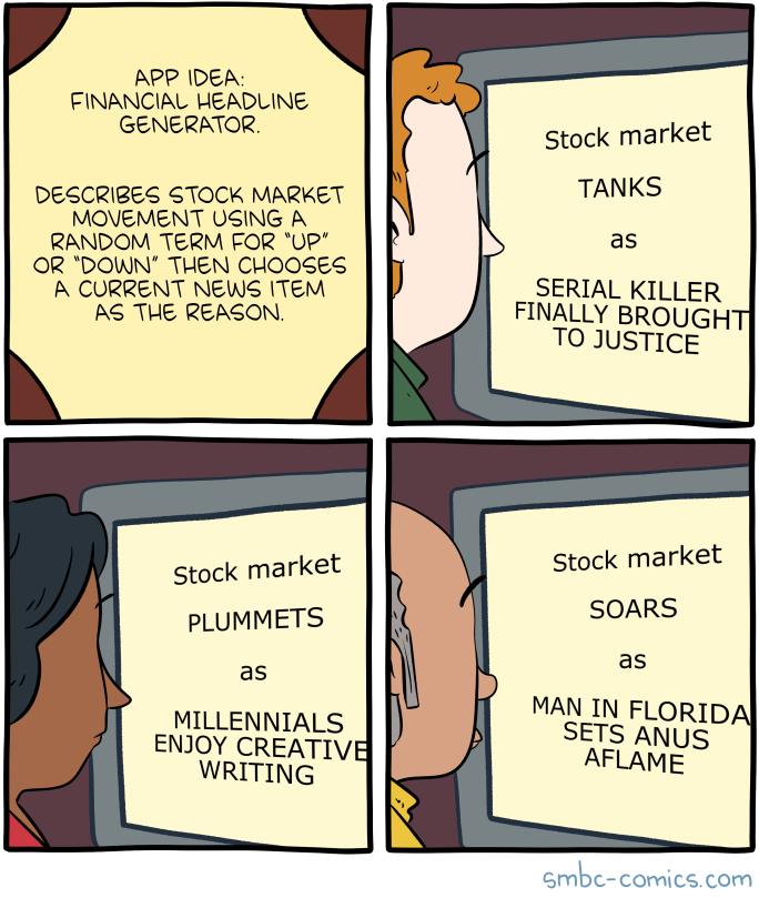 SMBC – Markets
