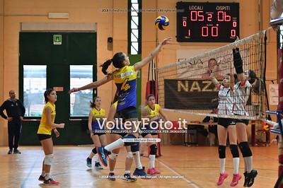 """Girone F Under16 «Lupi Santa Croce PI - Appia Project Mesagne BR» - 8º Memorial """"Tomasso Sulpizi"""""""