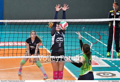 Finale 5º/6º posto [U18]: «Colleluna Volley Terni - Monini Volley Trevi»