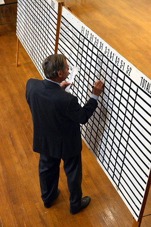 Desi Smith/Gloucester Daily Times. Mark Nestor, along with Lucy Sheehan, both on the Board of Registrars, tabulate votes as they were coming in after the polls closed on Tuesday night at City Hall in Gloucester. Very few people were on hand to witness the count.