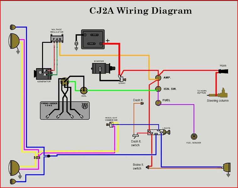 willys jeep cj5 wiring diagram complete wiring diagrams u2022 rh oldorchardfarm co