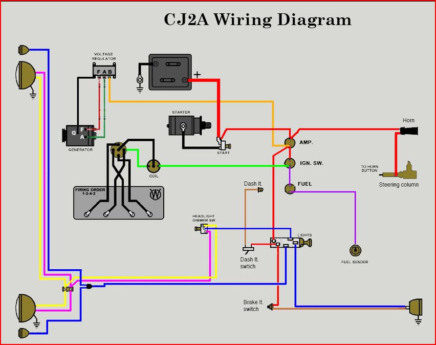 willys truck wiring diagram willys image wiring 1948 willys jeep cj2a project mics erv hunt images on willys truck wiring diagram
