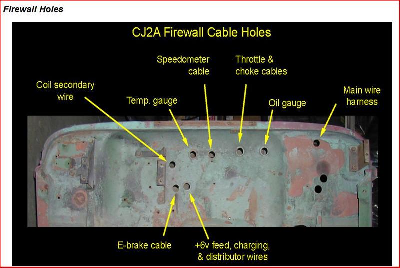 cj2a wiring harness auto electrical wiring diagram \u2022 willys tailgate 1948 willys jeep cj2a project mics erv hunt images rh ervhunt com cj2a wiring harness diagram