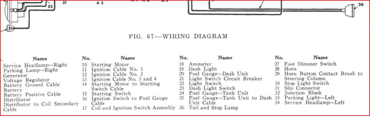 1948 willys jeep wiring diagram wiring data u2022 rh zhuanshi store 1977 Jeep CJ5 Wiring Diagrams Headlights 1947 willys jeep wiring diagram