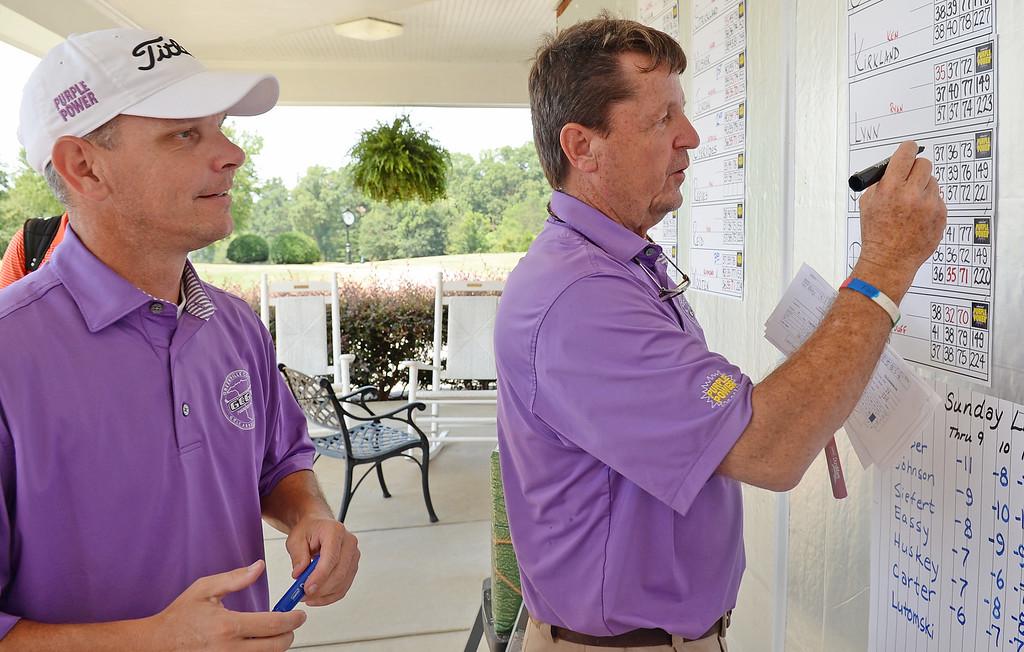 County Amateur Golf Championships