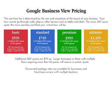 Google Business View Pricing