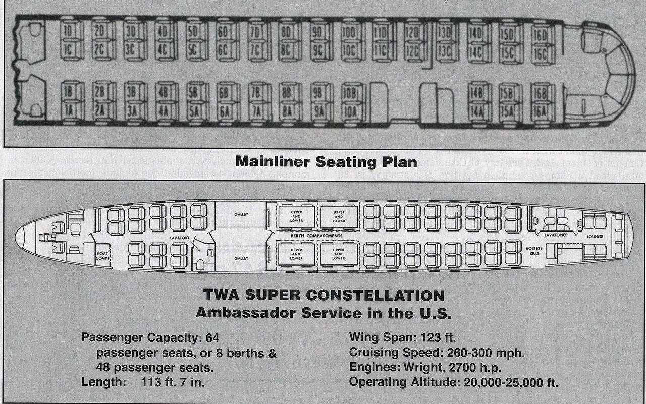 The passenger cabin seating configurations for both the UAL Douglas DC-7 and TWA Lockheed Super Constellation.
