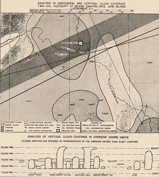 Contrary to many accounts, the weather was not clear and unrestricted at the time of the collision.<br /> <br /> TWA Flight 2, having to maintain Visual Flight Rules (VFR) per their 1,000 foot on top clearance probably would have been dodging towering thunderheads. While UAL Flight 718 on an Instrument Flight Rules (IFR) flight plan would not have the visibility and cloud clearance restrictions.<br /> <br /> This was considered as a major factor in the disaster and ultimately led to a change in Federal Air Regulations prohibiting VFR flights above 18,000 feet.