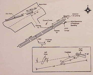 This wreckage distribution diagram from the official NTSB Accident Report illustrates the layout of the accident scene.