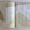 Index Spread of Johnston & Murphy Catalog