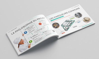 Compass Group's tender presentation booklet for Campus Connect
