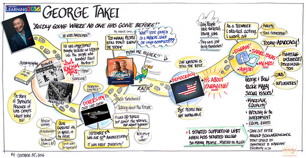 Graphic Notes: Learning 2016