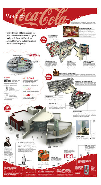 Infographic (contributor)
